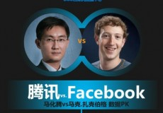 20150203_Tencent-vs-Facebook