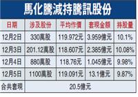 马化腾本周多次减持腾讯股份 套现逾38亿港元