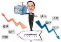 郭广昌背离巴菲特:复星未来只买轻资产