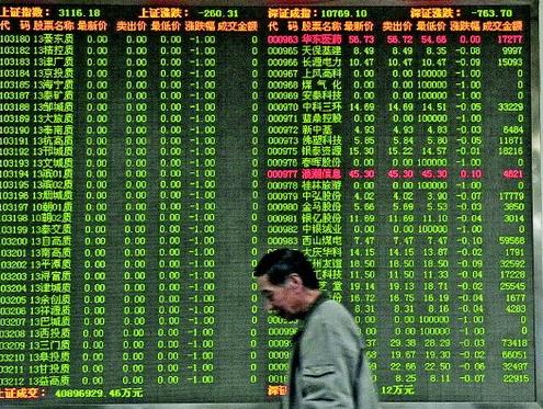 当前股市走势与1987年股灾对比 结果令人不寒而栗