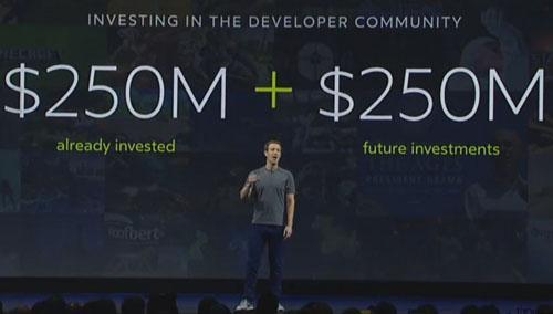 Facebook斥资5亿再度发力虚拟现实VR内容
