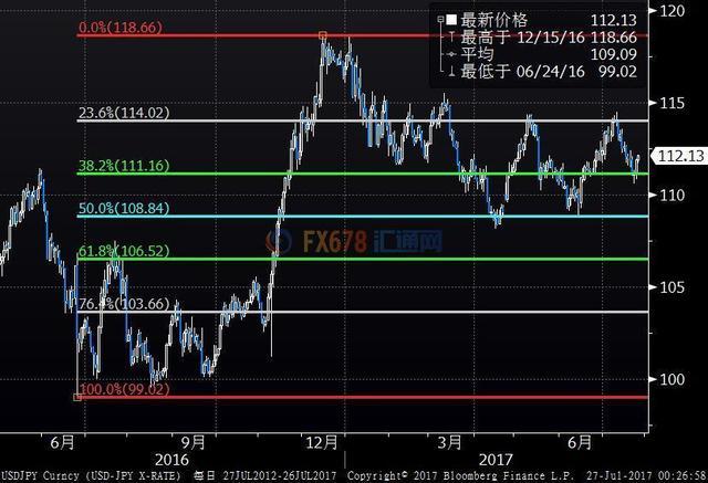 多张技术图表证明美元回调刚刚到位,欧元区风险巨大