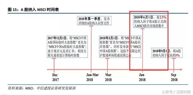 日本获2000亿RQFII额度,A股下月正式入摩,陆股通QFII最爱这些股